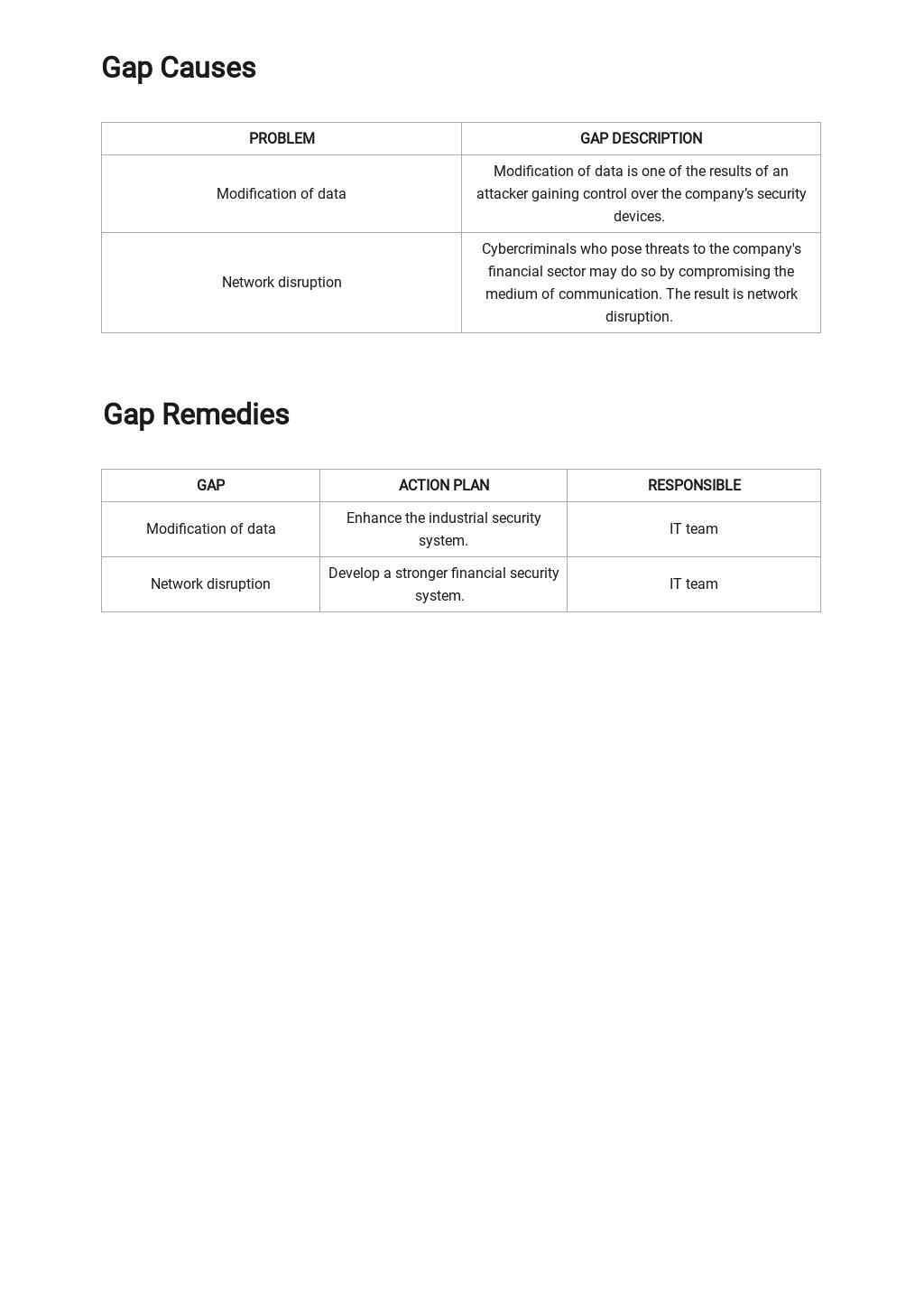 Security Gap Analysis Template 2.jpe