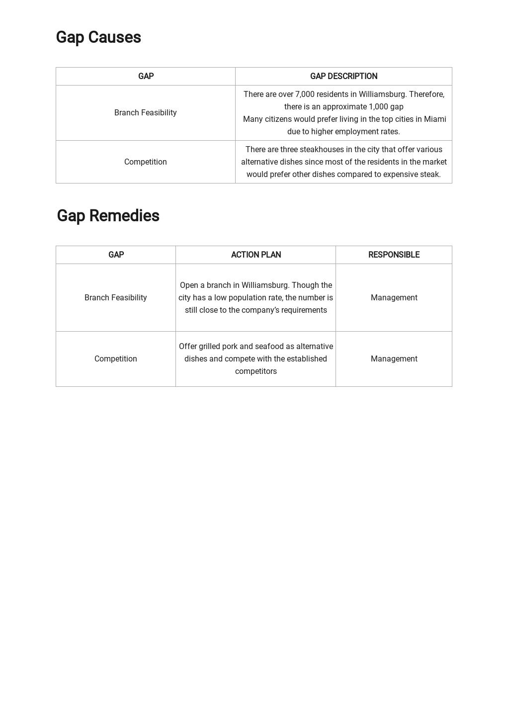 Market Gap Analysis Template 2.jpe