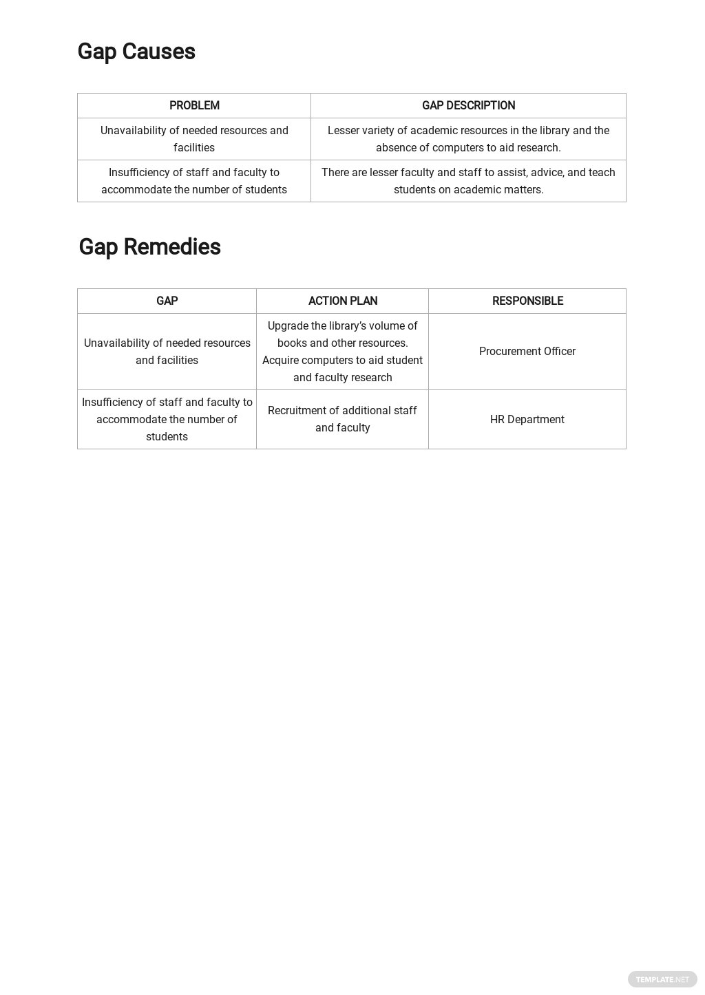 Education Gap Analysis Template 2.jpe
