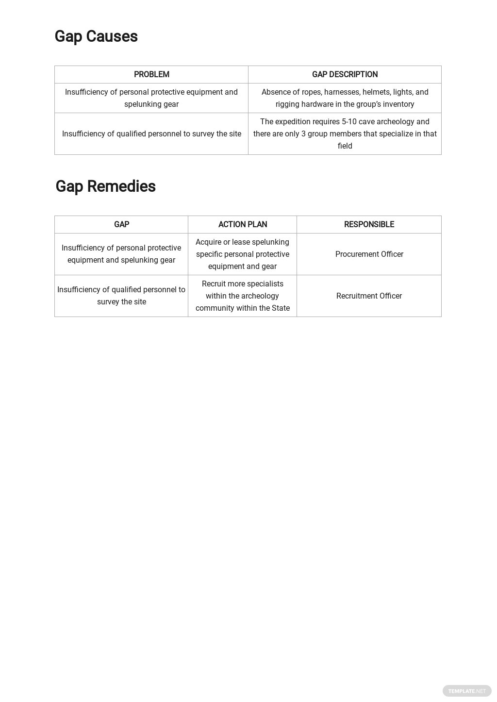 Safety Gap Analysis Template [Free PDF] - Google Docs, Word, Apple Pages