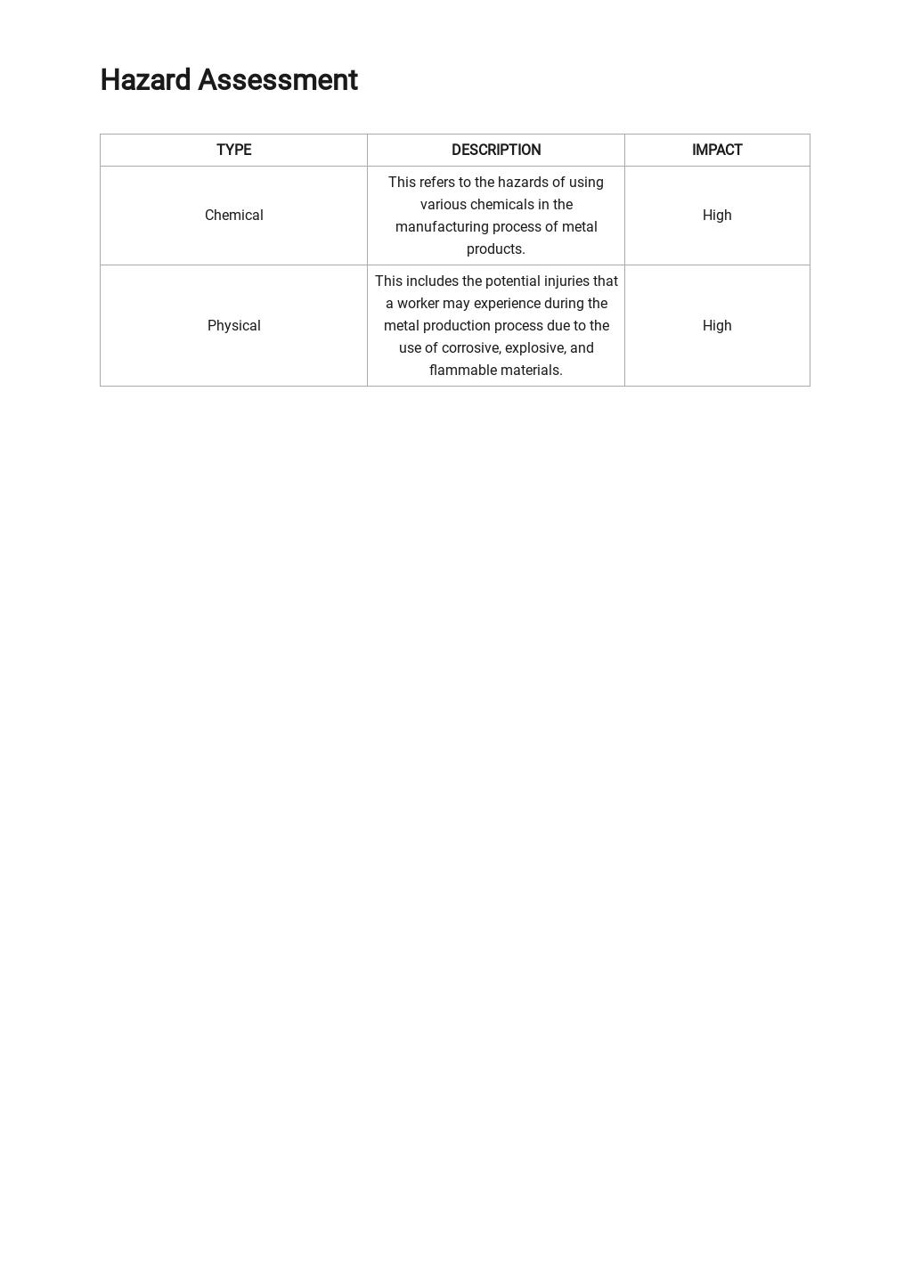 Process Hazard Analysis Template 2.jpe