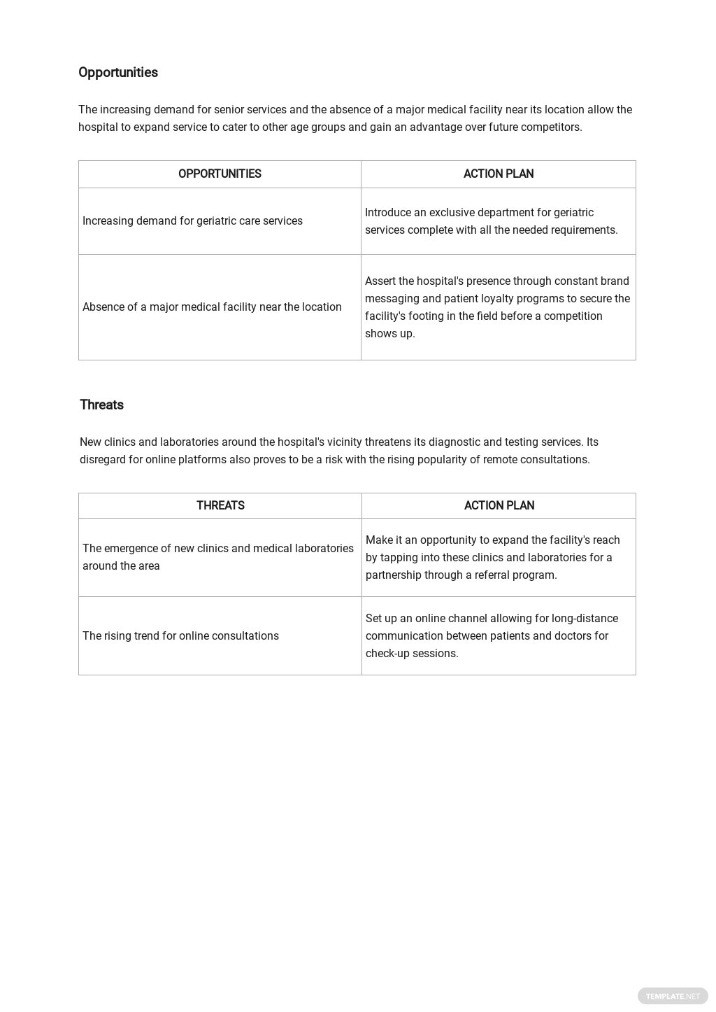 Hospital SWOT Analysis Template [Free PDF] - Google Docs, Word, Apple Pages