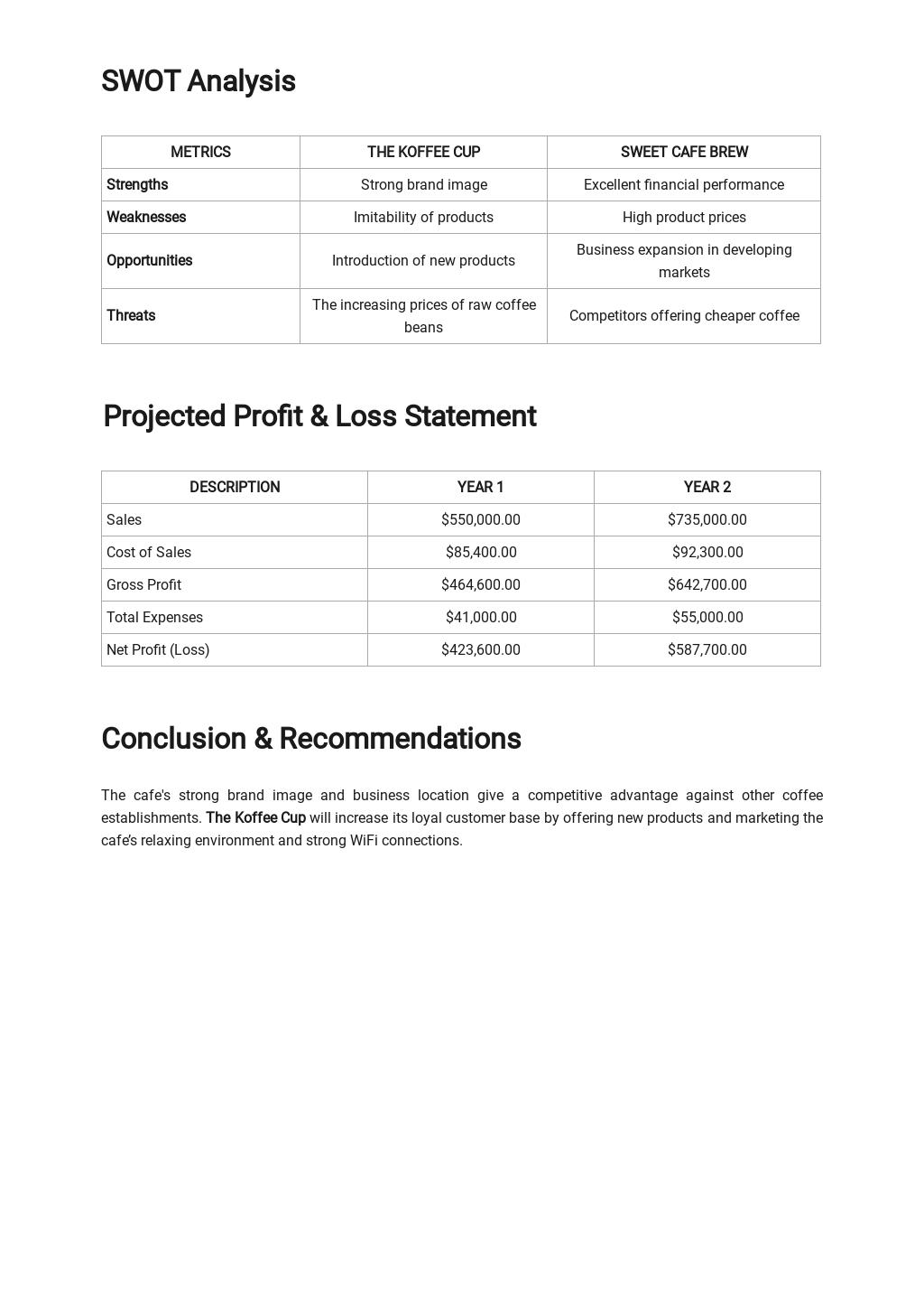 Target Market Analysis Example 2.jpe