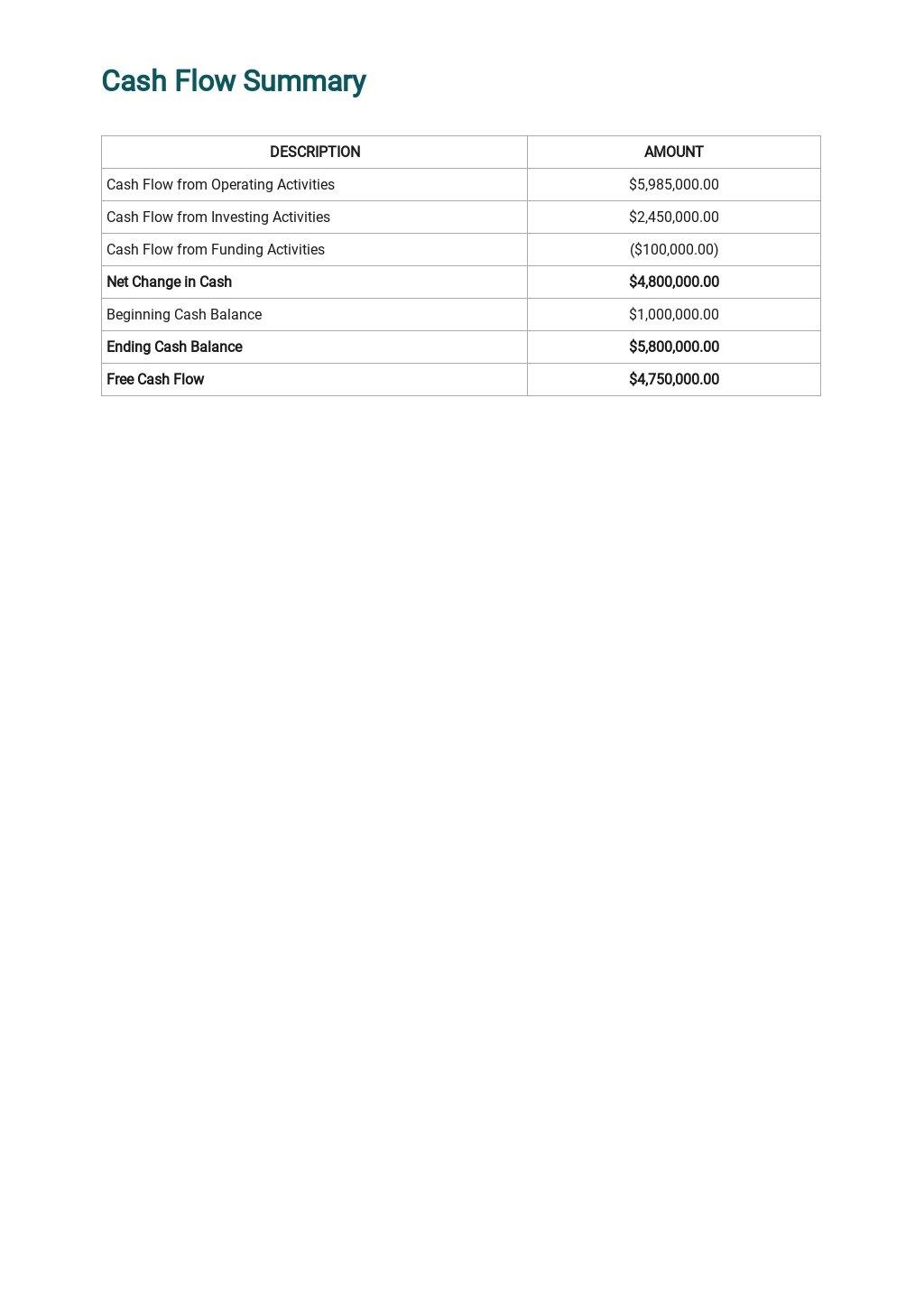 Financial Analysis Report Template [Free PDF] - Google Docs, Word