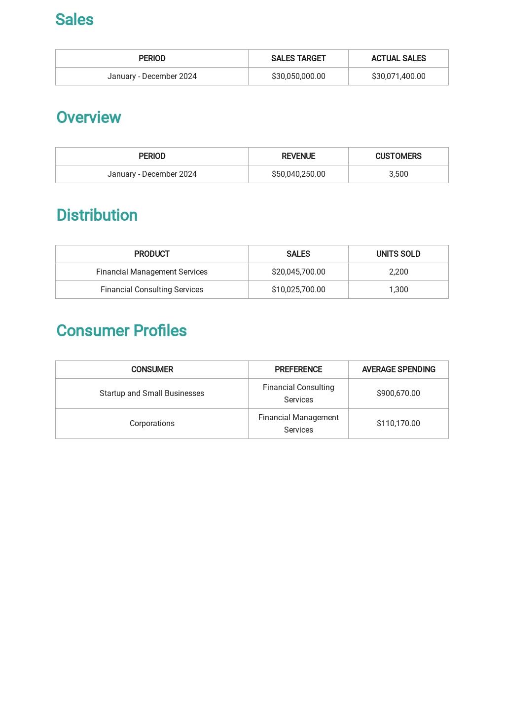 Annual Sales Report Template 2.jpe