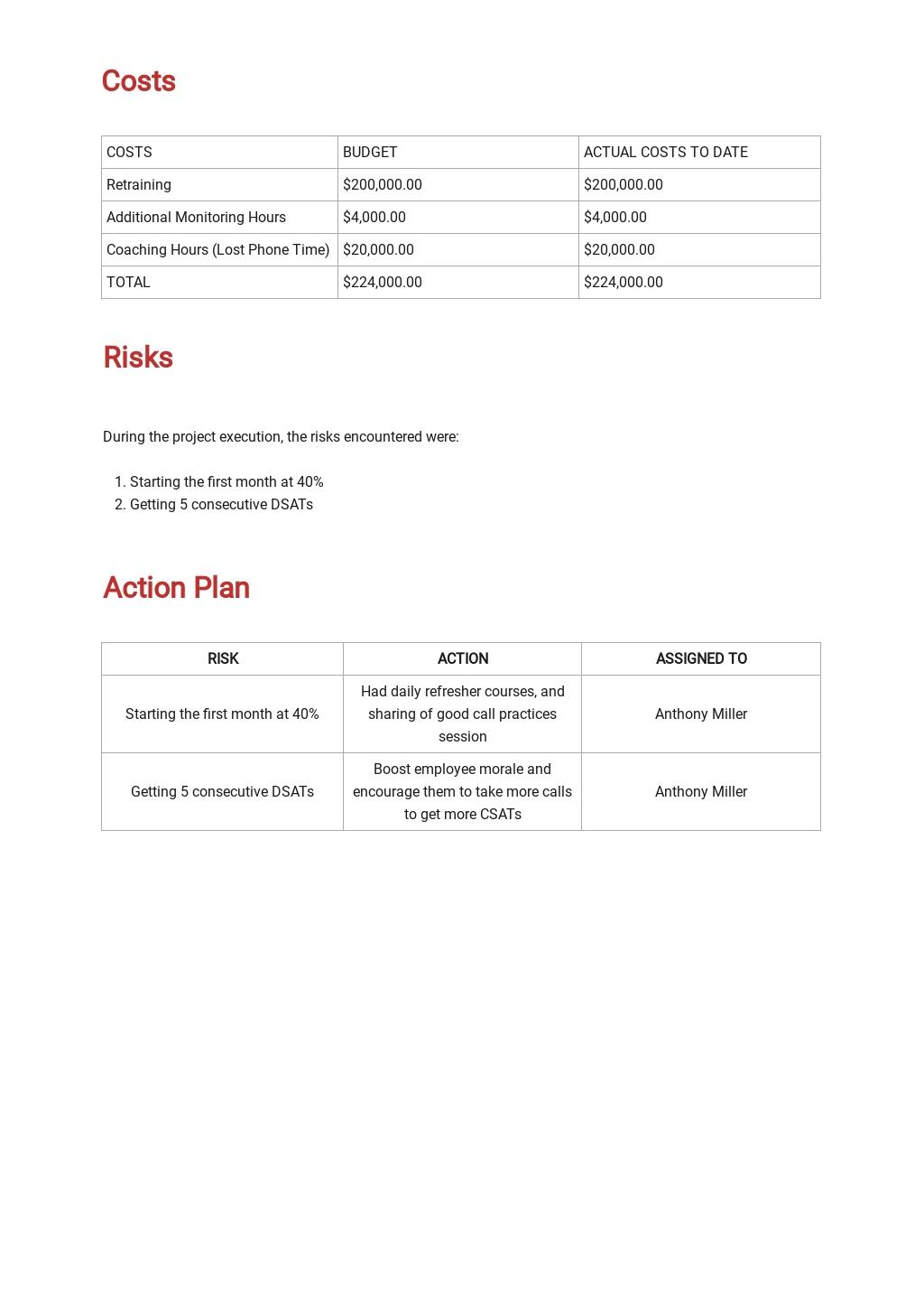 Employee Activity Report Template 2.jpe