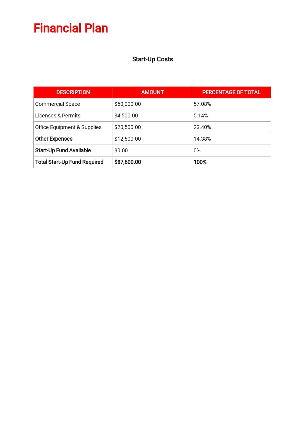 Insurance Business Plan Template  7.jpe