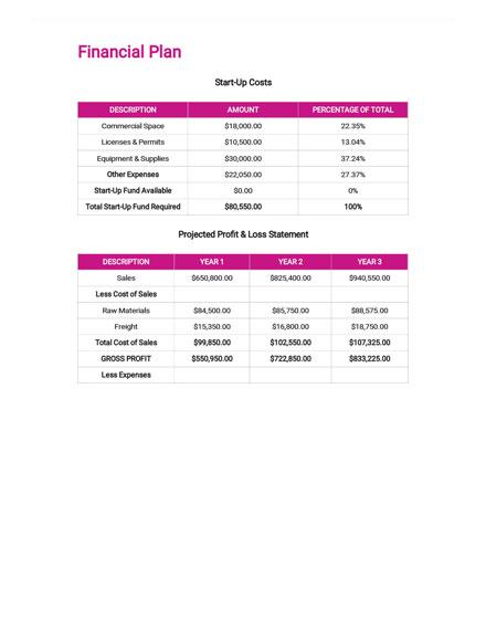 Simple Juice Bar Business Plan
