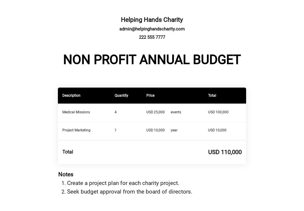 Non Profit Annual Budget Template