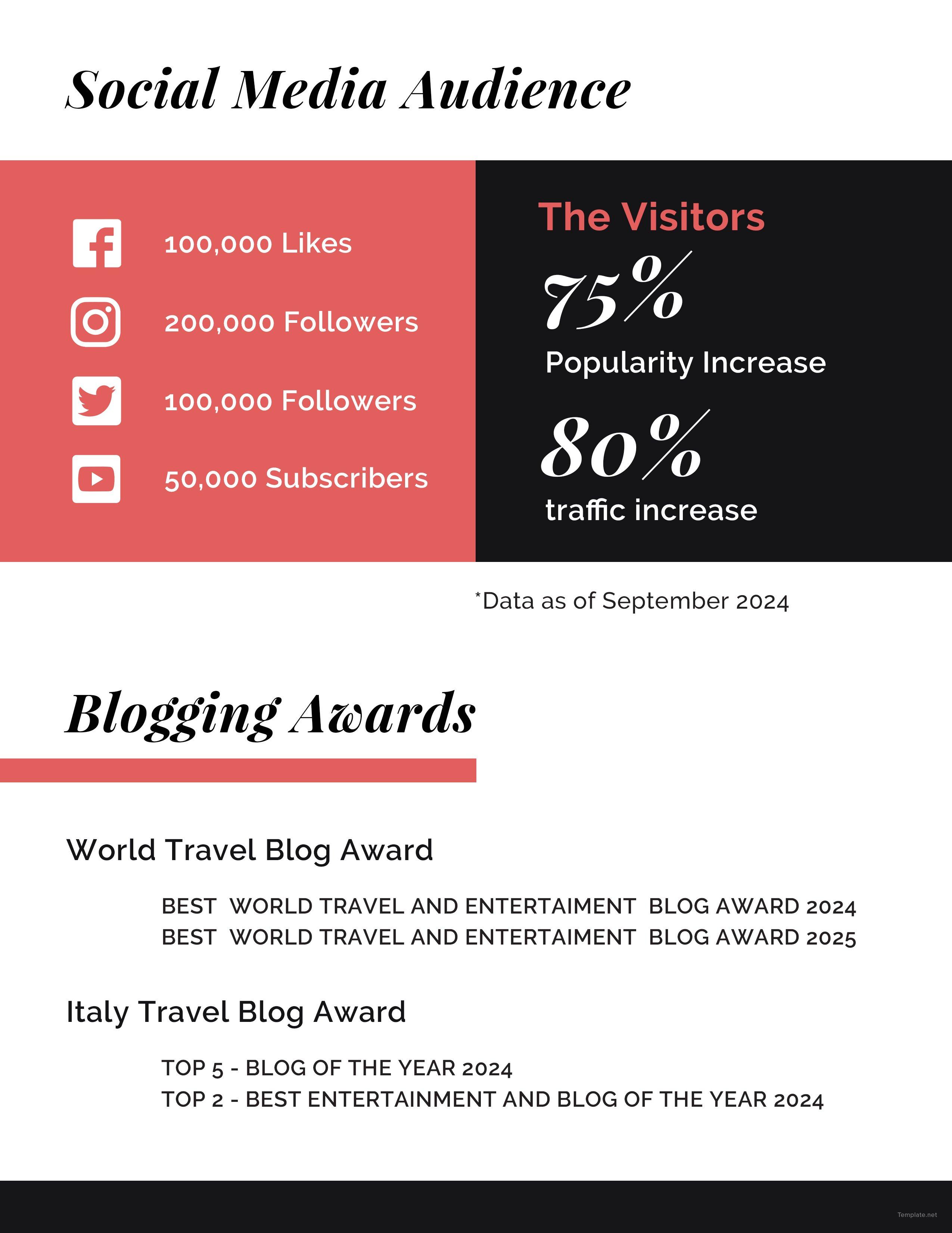 Printable Travel Blog Media Kit
