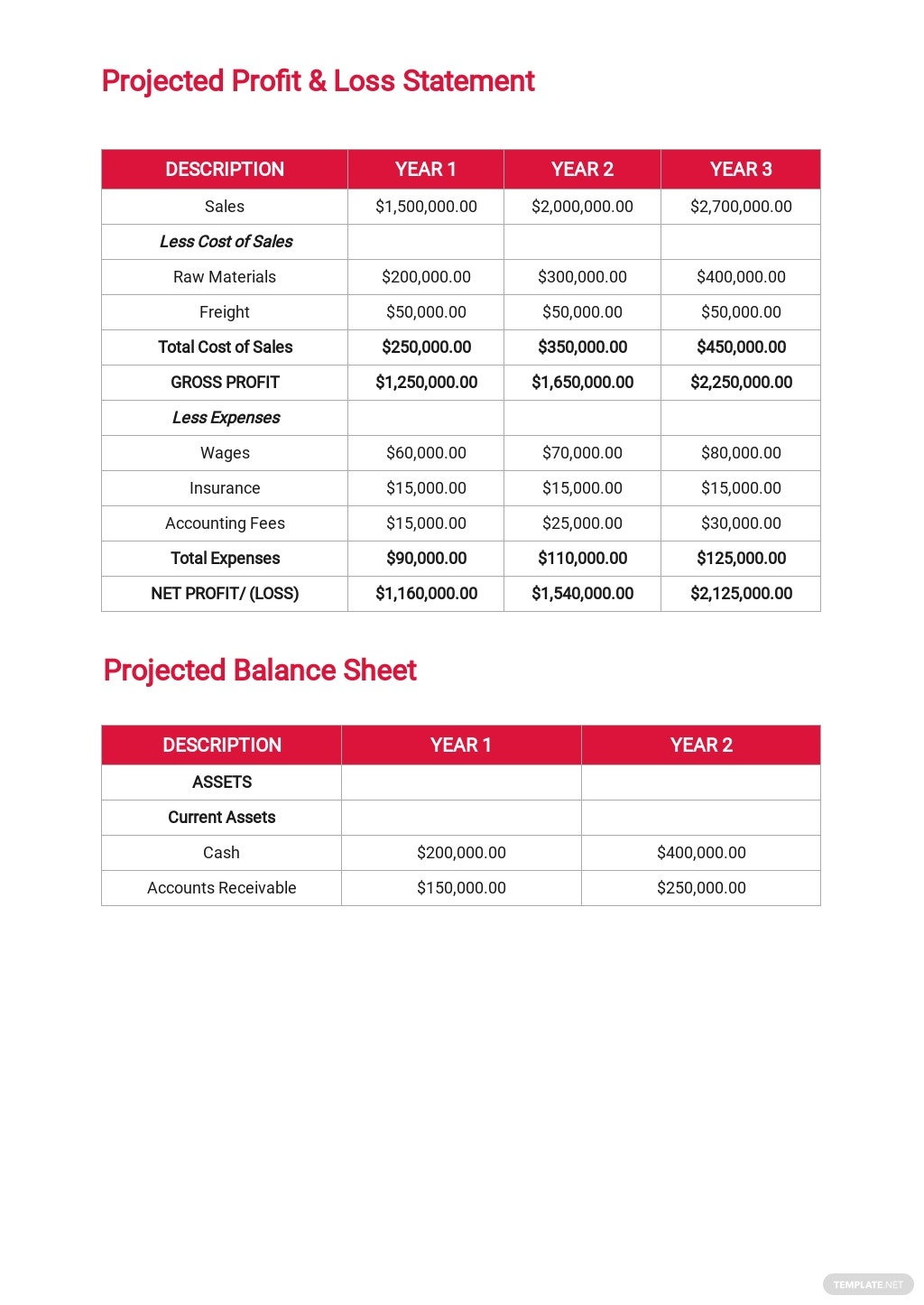 Yearly Budget Plan Template 2.jpe