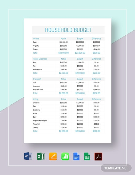 household budget