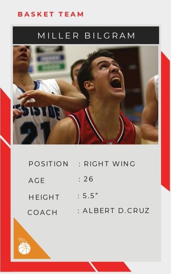Basketball Team Trading Card Template