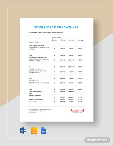 Restaurant P&L Trend Analysis - Monthly Template