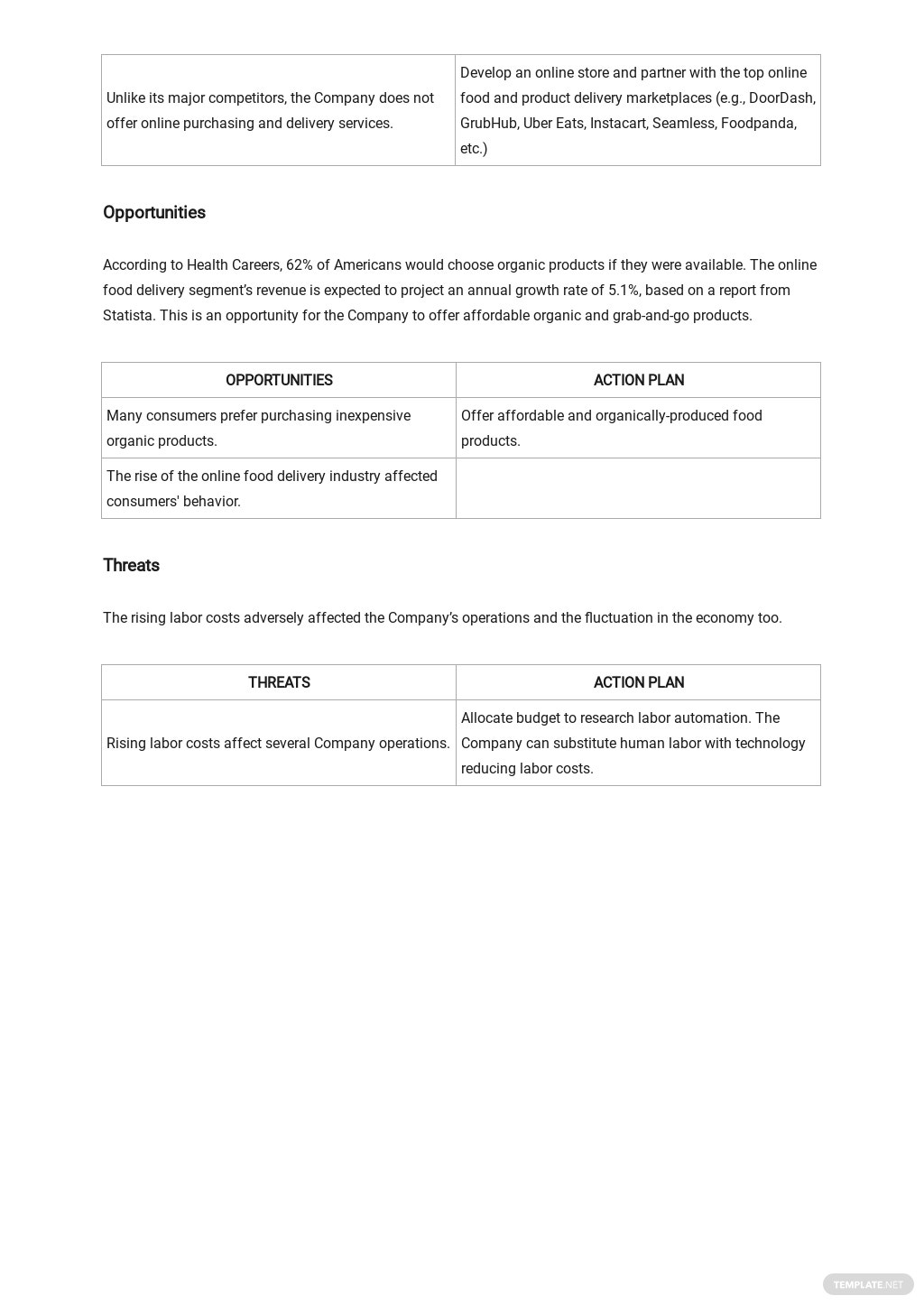 SWOT Analysis Template for Business Plan 2.jpe