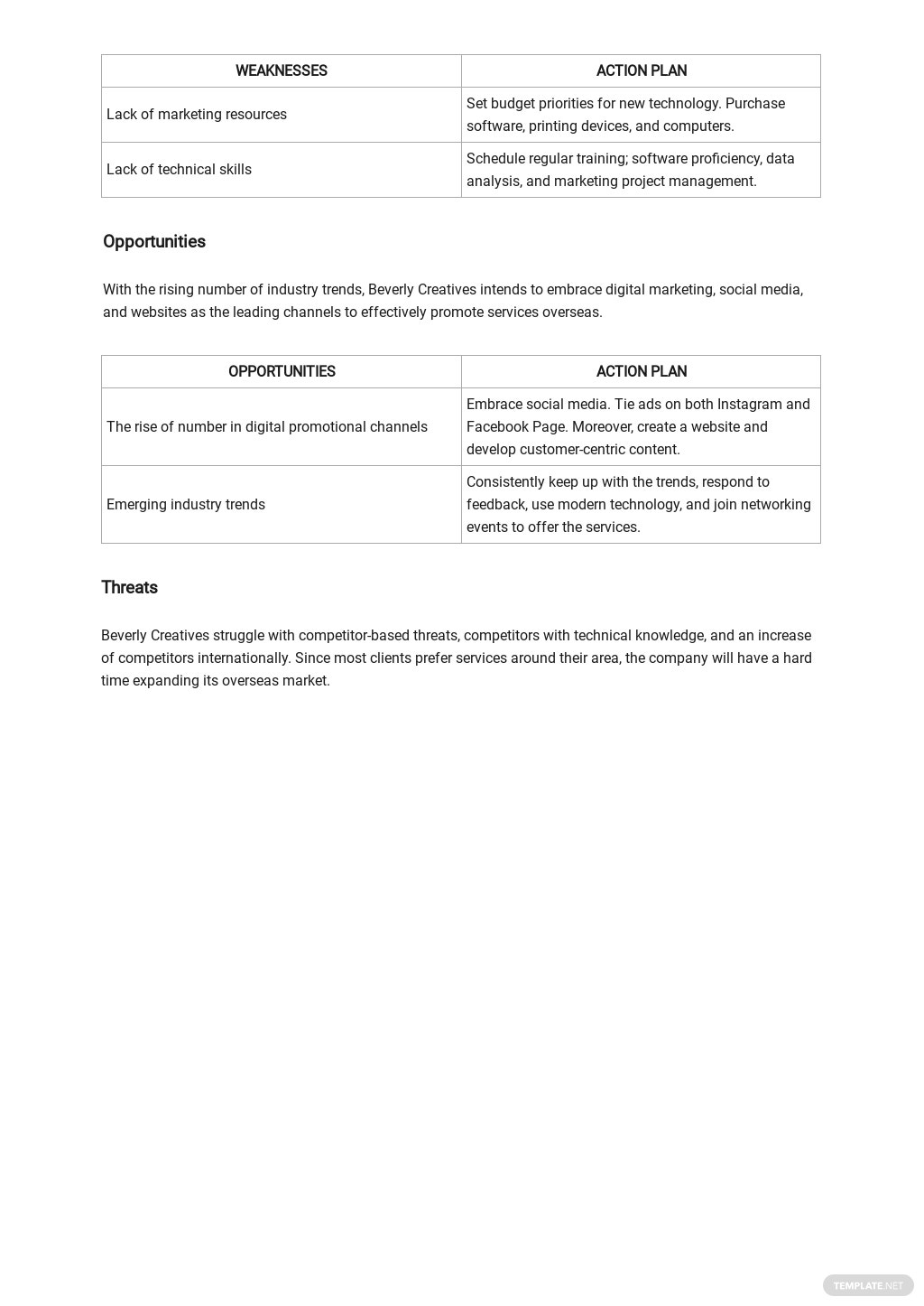 SWOT Analysis for Marketing Template 2.jpe
