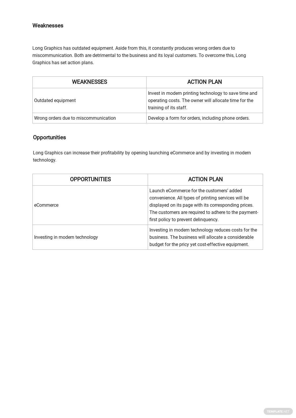 SWOT Analysis Template for Small Business Template 2.jpe