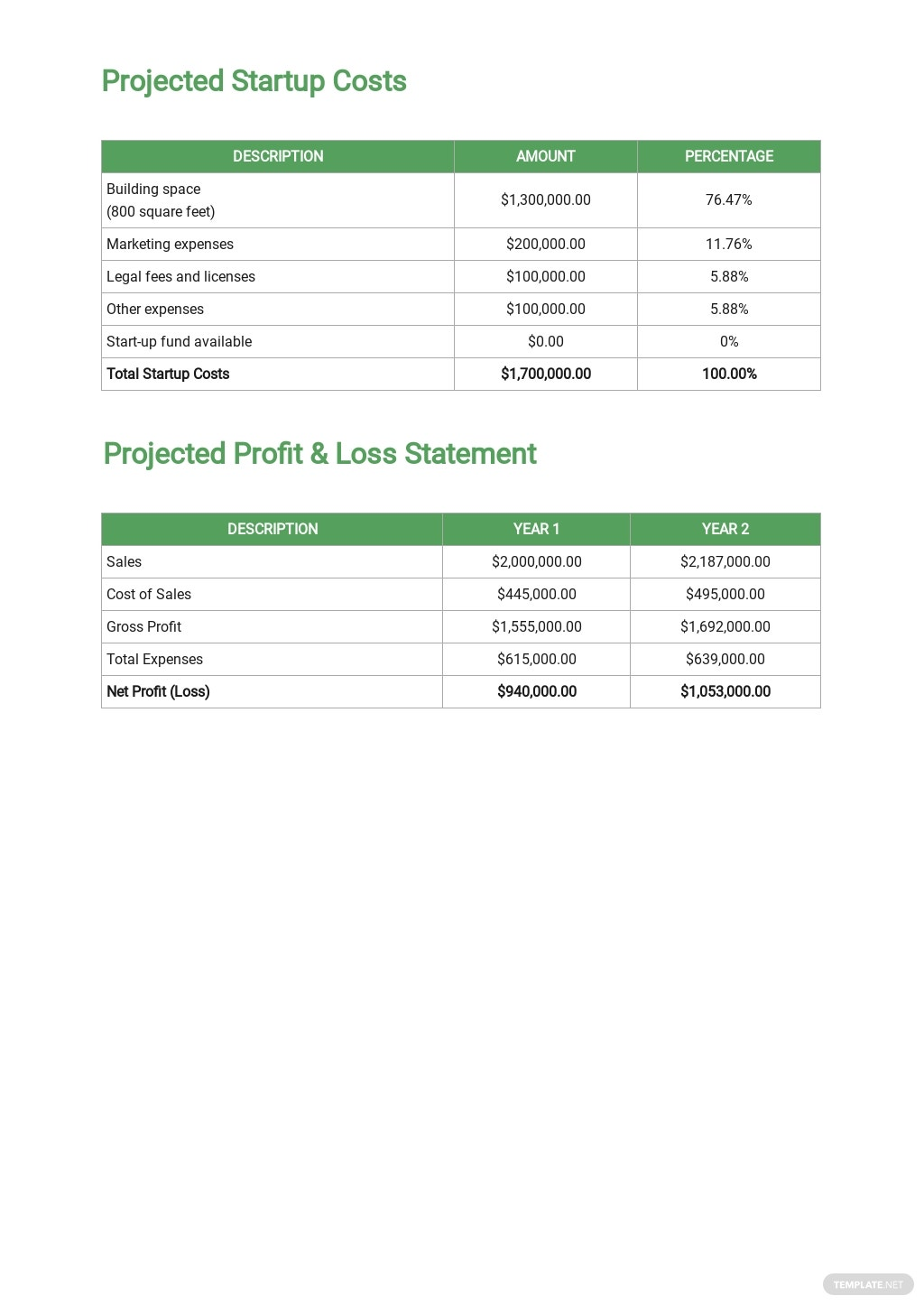 1 Year or Annual Business Plan Template 5.jpe