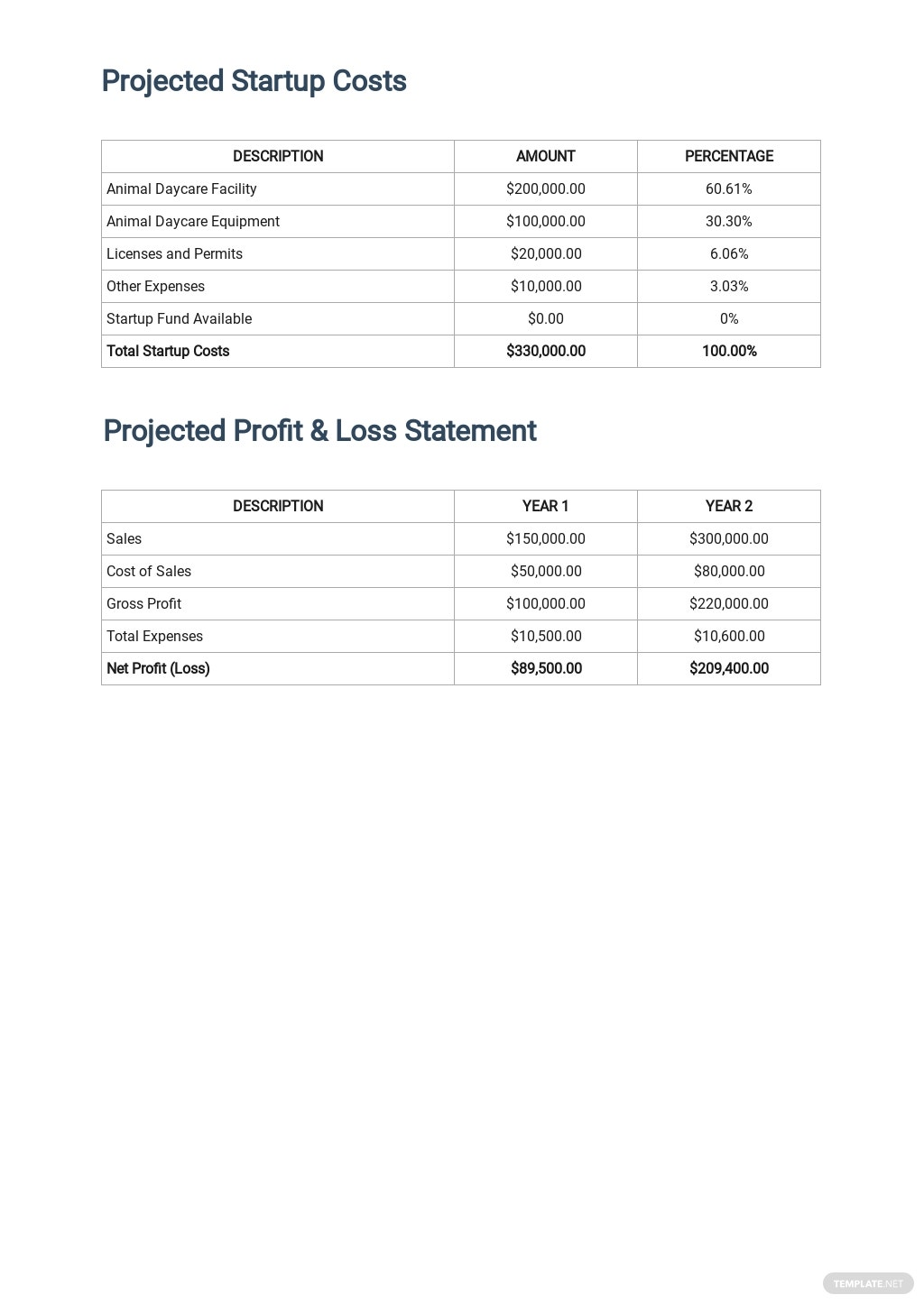 Animal Day Care Business Plan Template 5.jpe