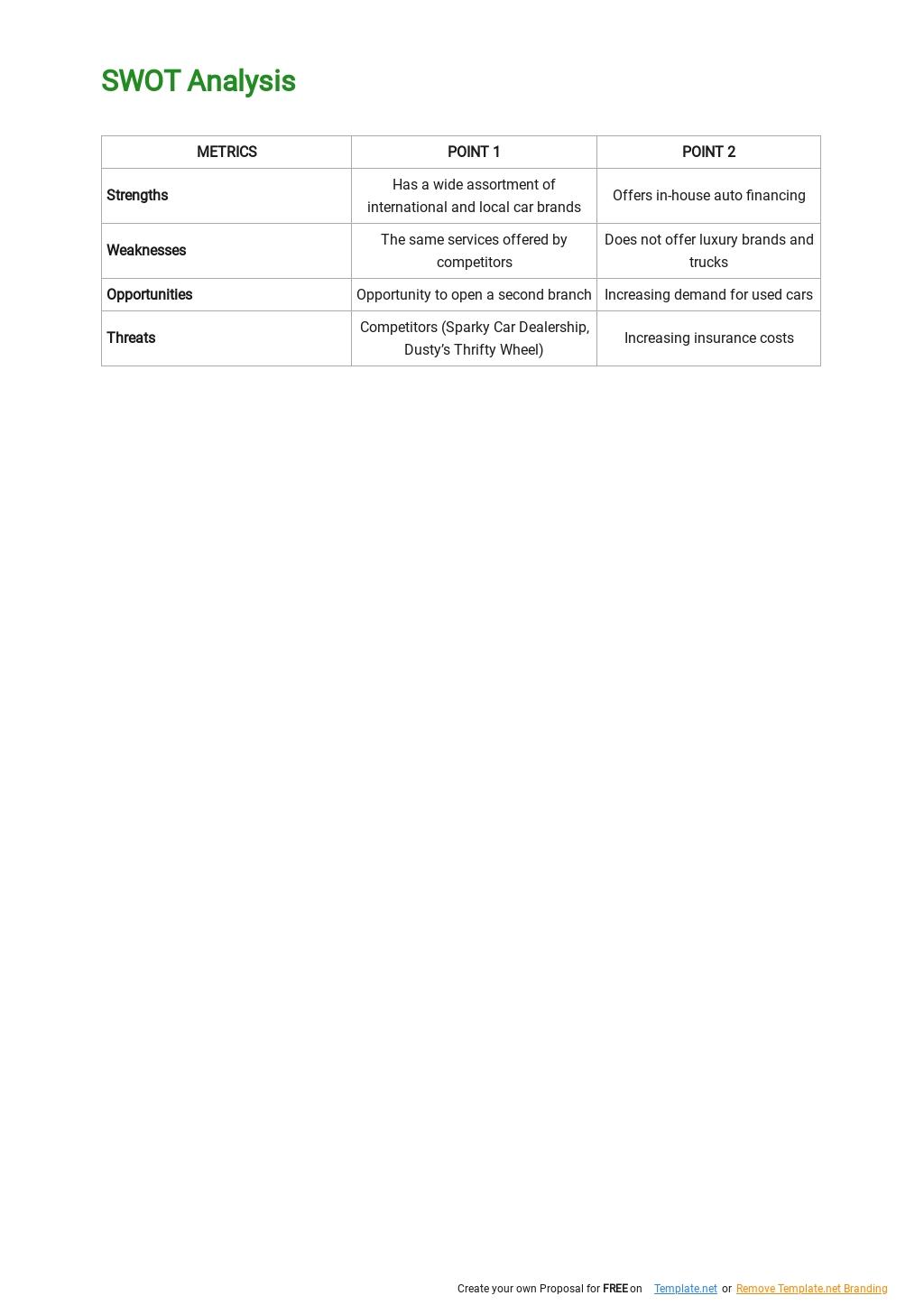 Car Sales Business Plan Template 3.jpe