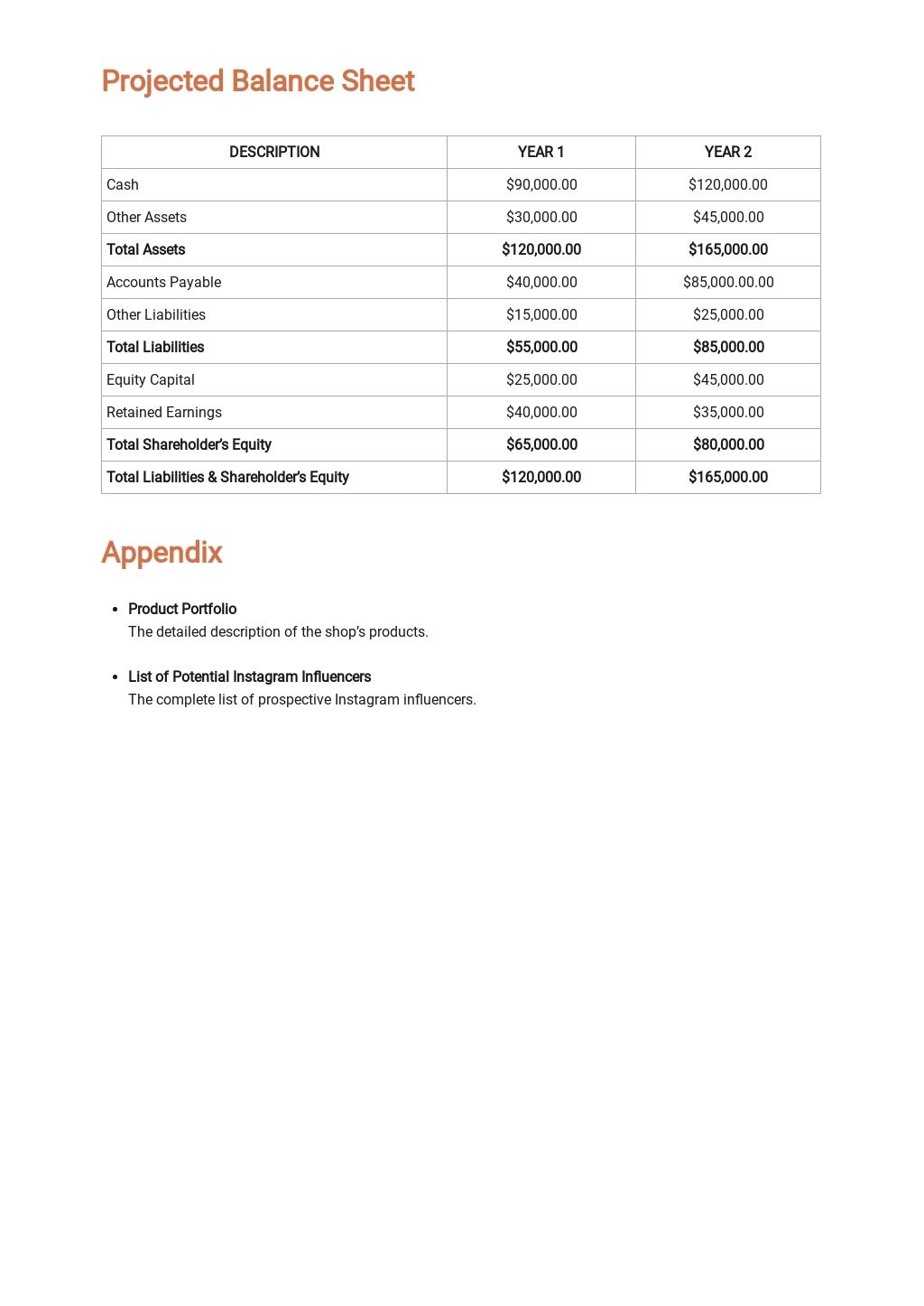 Dispensary Business Plan Template 5.jpe