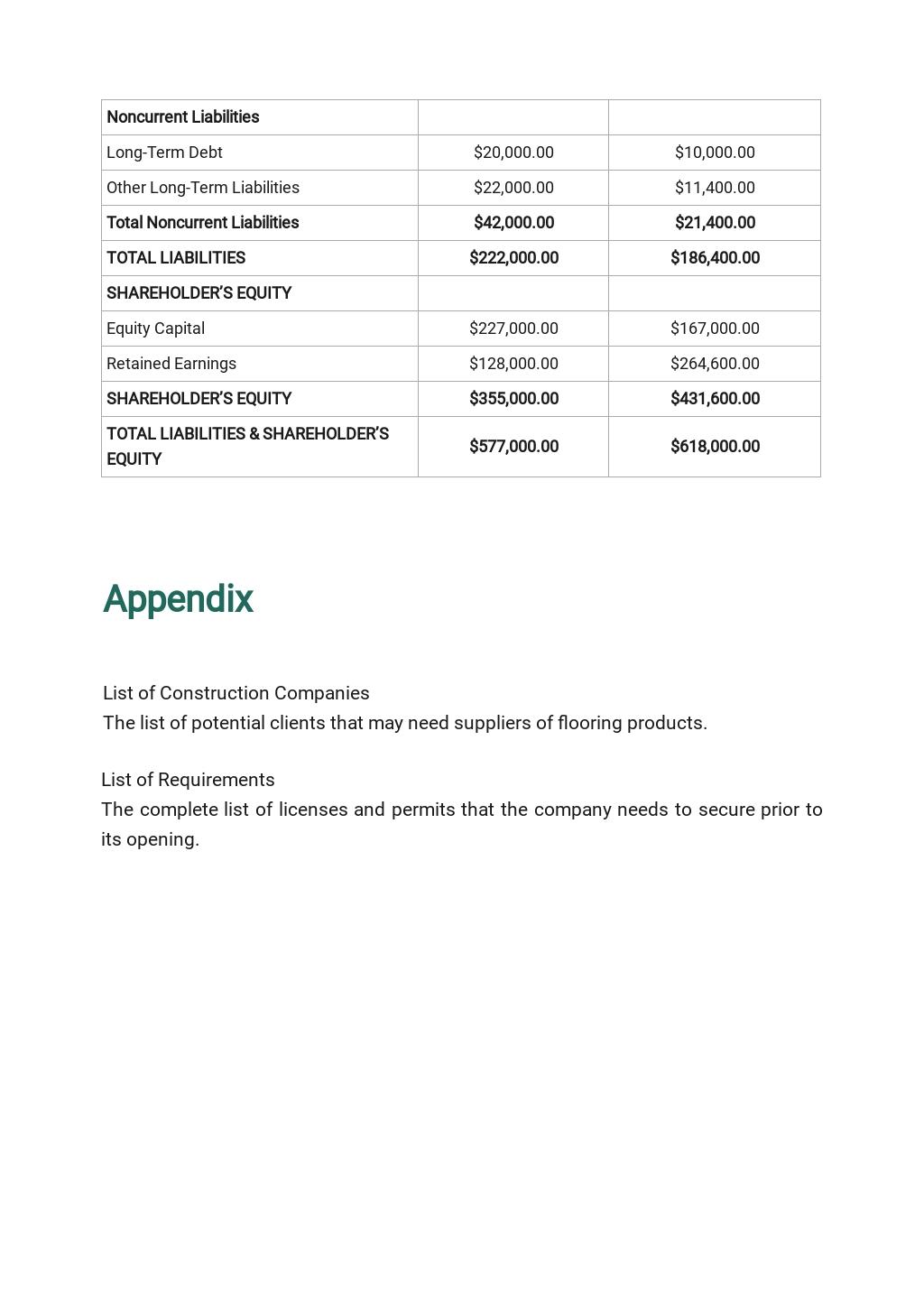 Flooring Company Business Plan Template 10.jpe