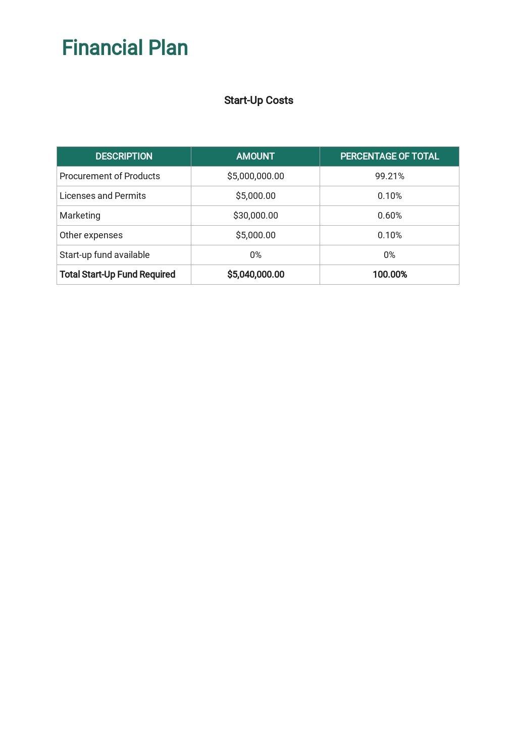 Flooring Company Business Plan Template 7.jpe