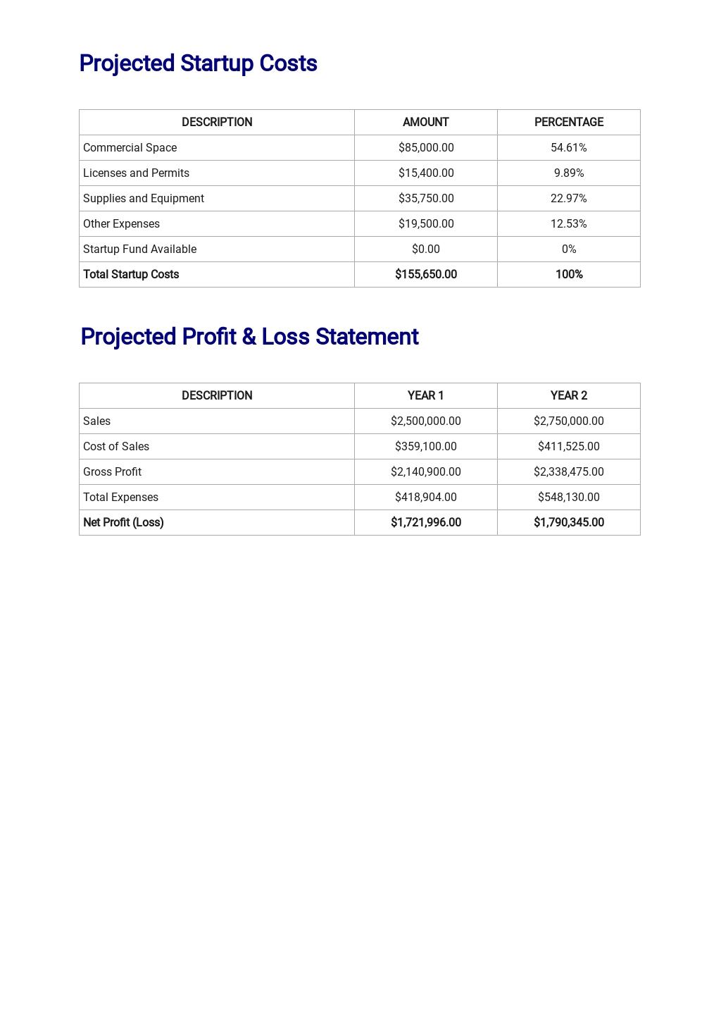 Medical Laboratory Business Plan Template 5.jpe