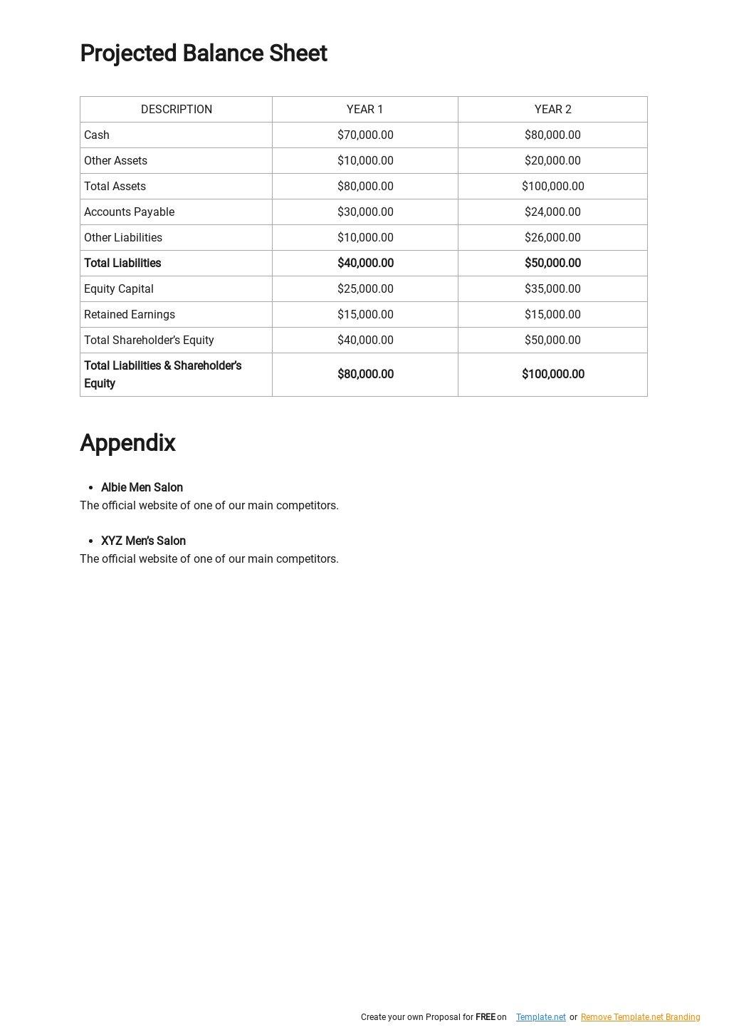 Men's Salon Business Plan Template [Free PDF] - Google Docs, Word, Apple Pages, PDF