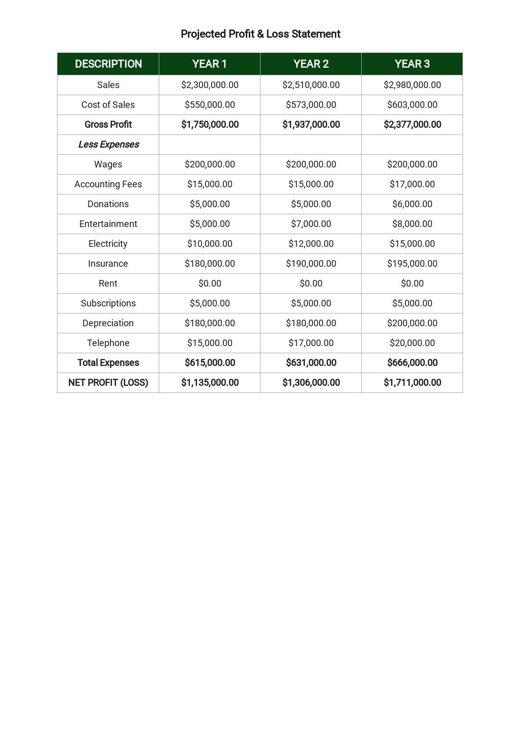 Mortgage Broker Business Plan Template 7.jpe