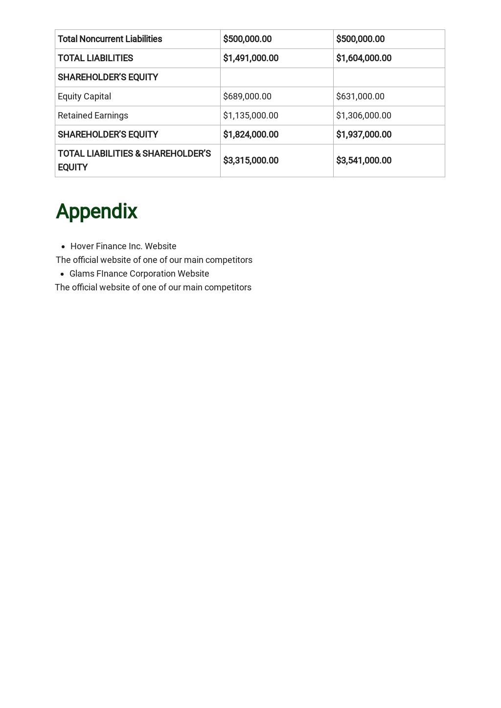 Mortgage Broker Business Plan Template 9.jpe
