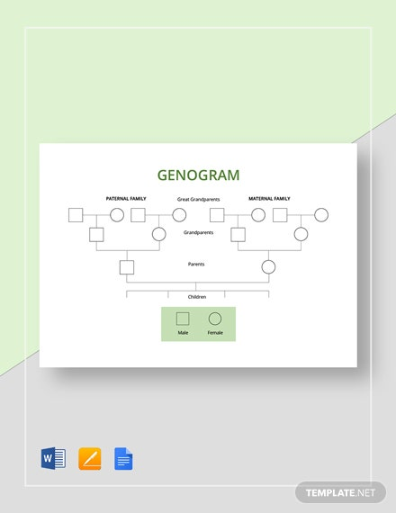 Sample Genogram Template