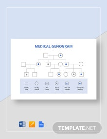 Medical Genogram Template