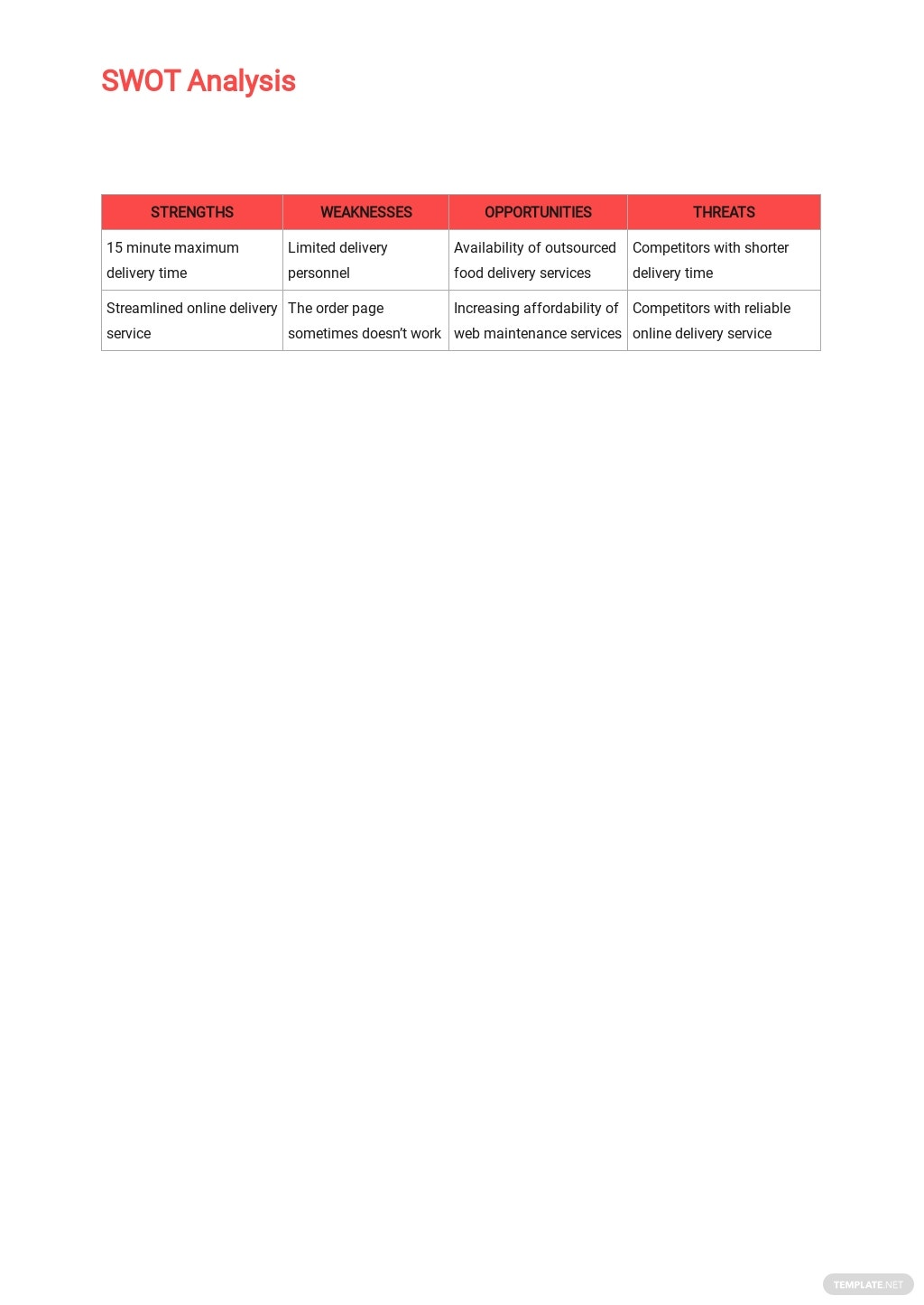 Pizza Delivery Business Plan Template 3.jpe