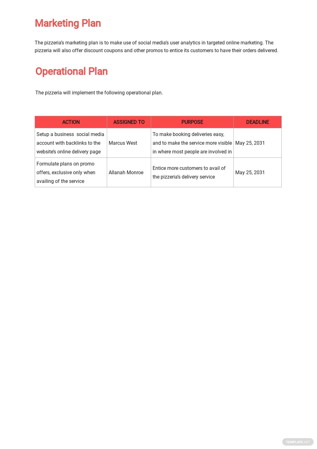 Pizza Delivery Business Plan Template 4.jpe