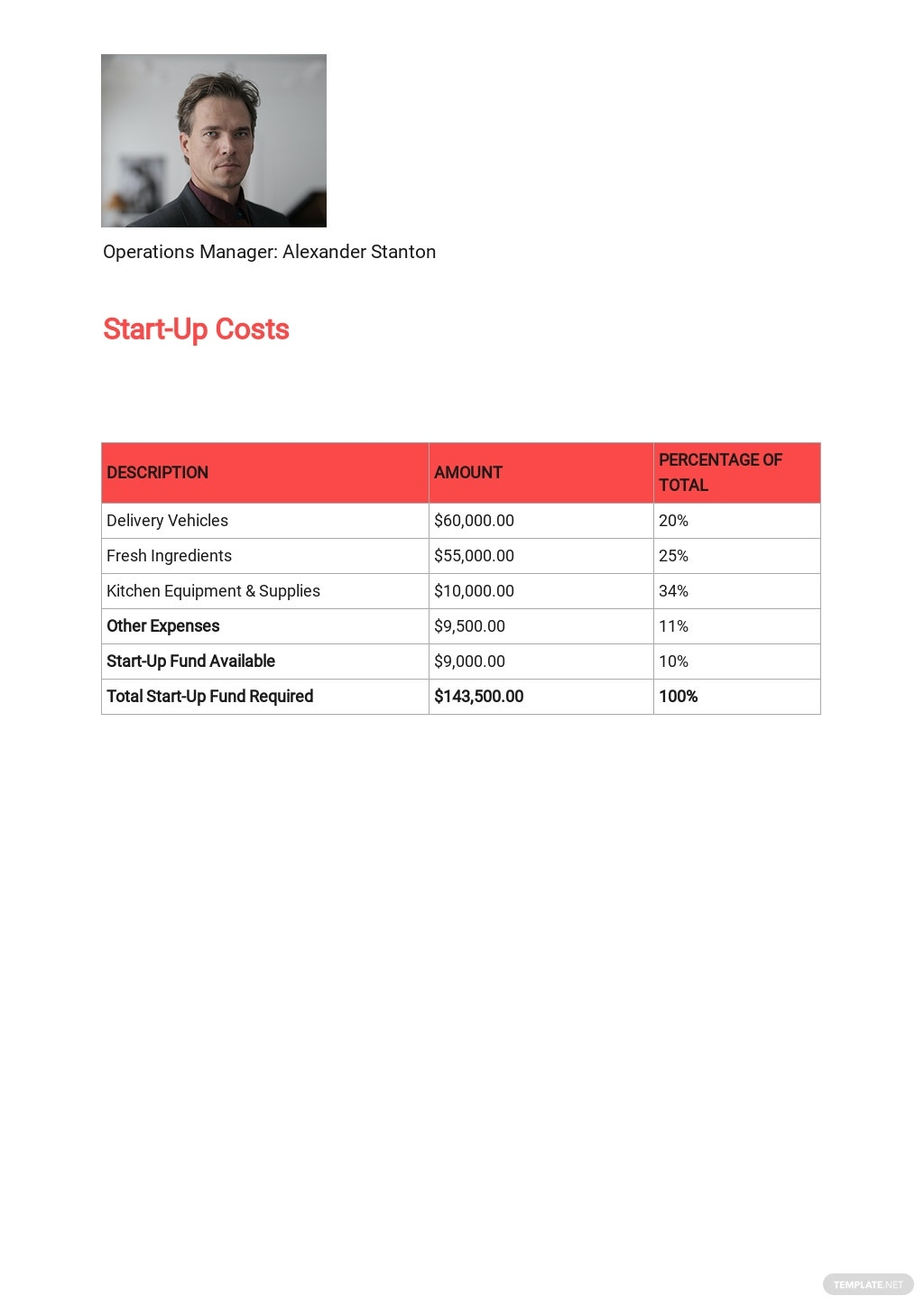 Pizza Delivery Business Plan Template 6.jpe