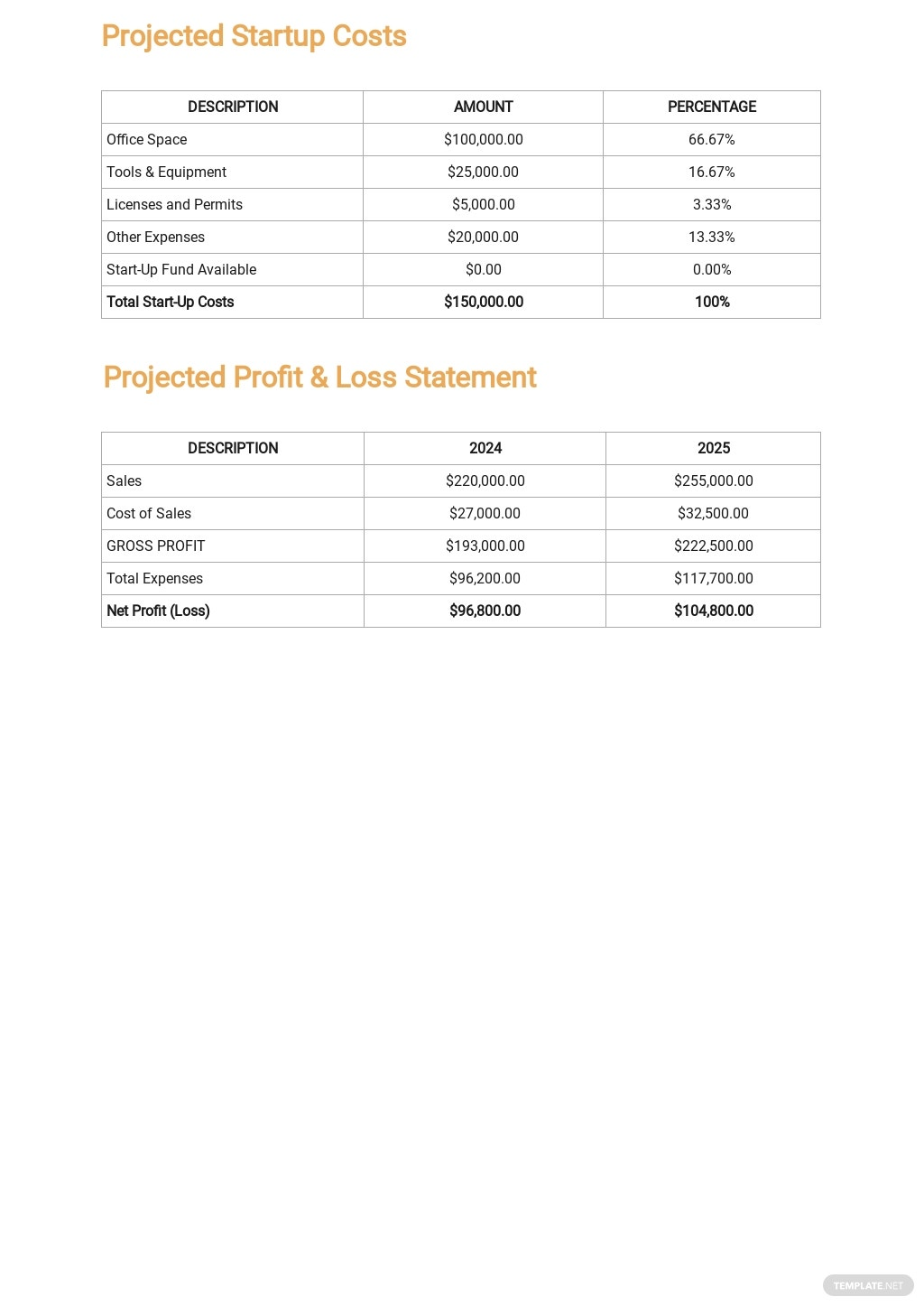 Property Investment Business Plan Template 4.jpe