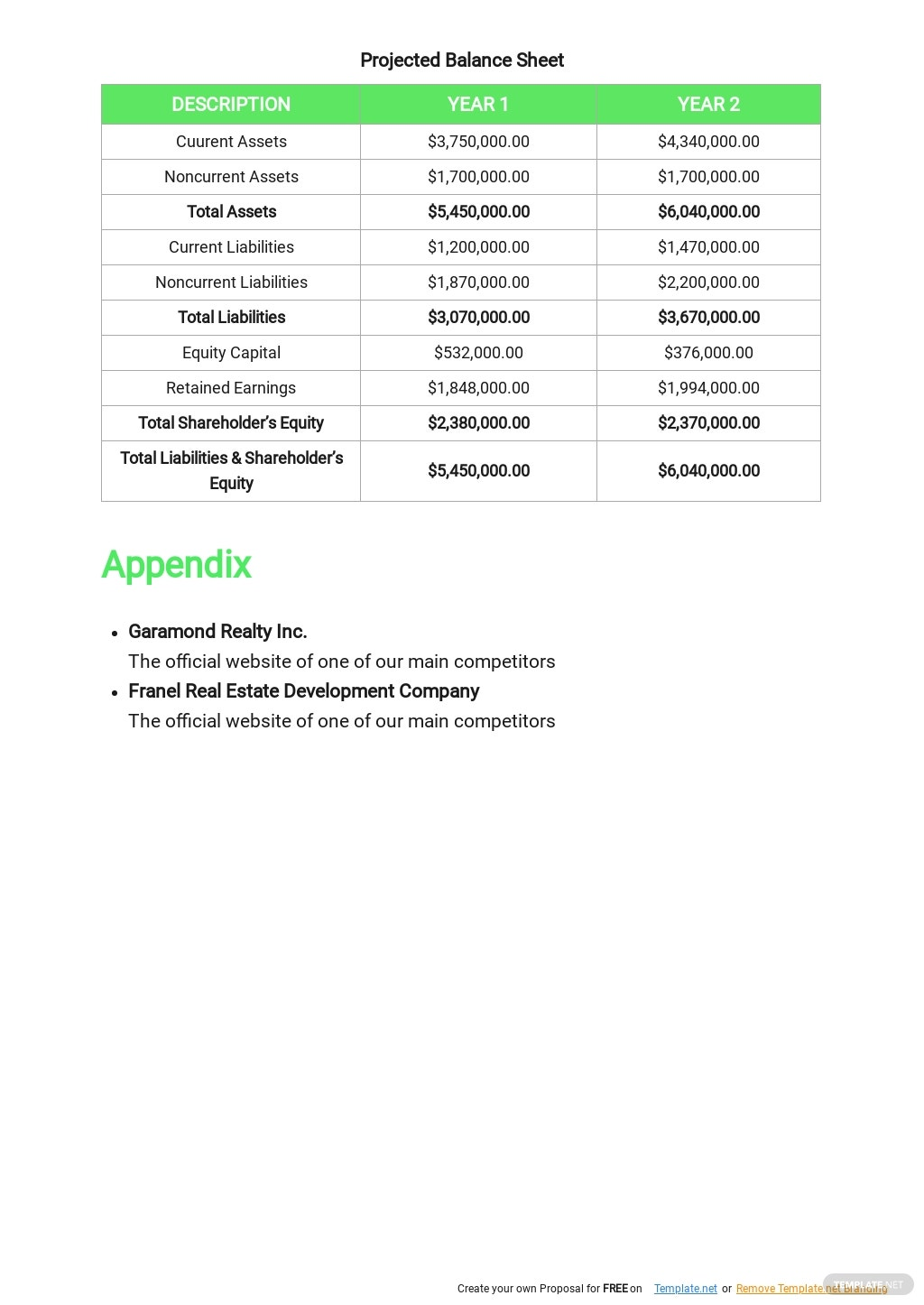 Real Estate Agent/Agency Business Plan Template 6.jpe