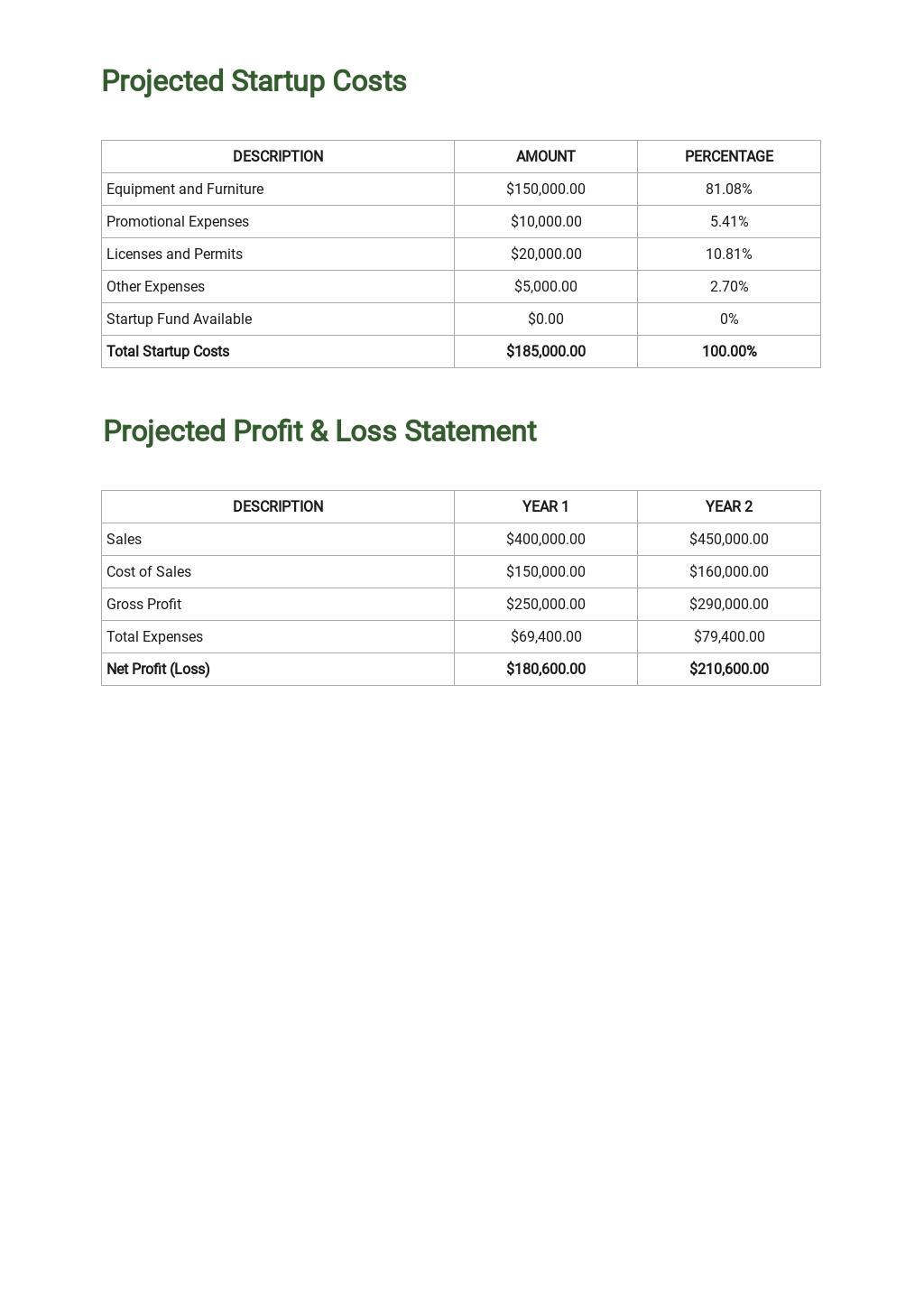 School Business Plan Template 5.jpe