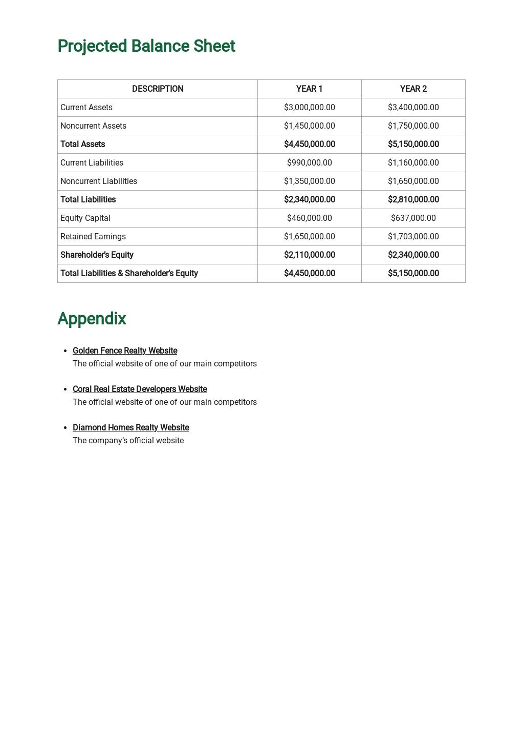 Start Up Real Estate Business Plan Template 6.jpe