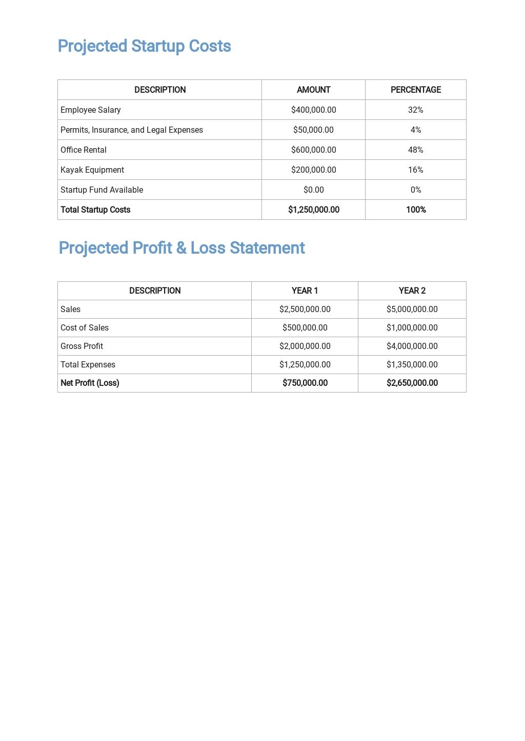 Water Sports Business Plan Template 5.jpe