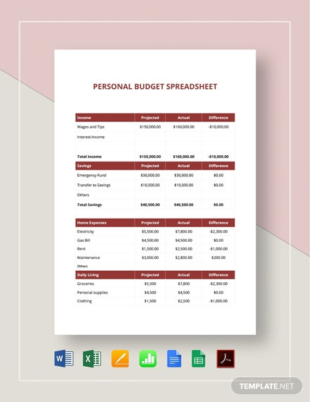 Personal Budget Spread sheet Template