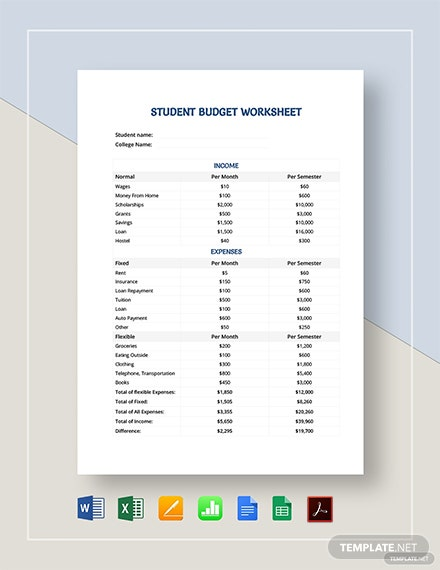 Student Budget Worksheet Template