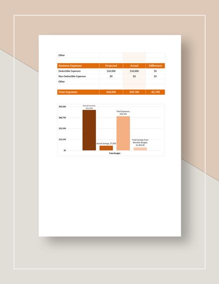 Budget Worksheet Form Download