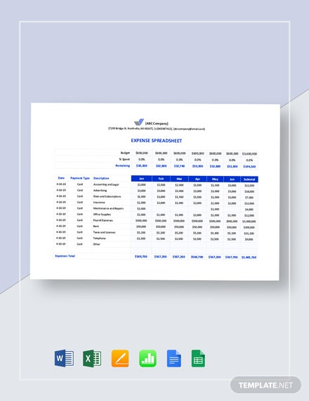 Expenses Spread Sheet Template