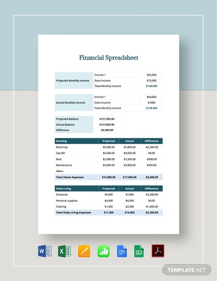 Financial Spreadsheet Template