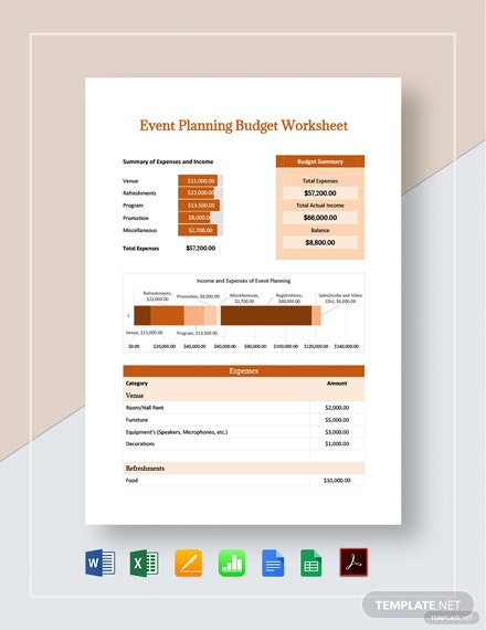 Event Planning Budget Worksheet Template