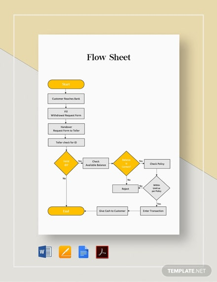 Flow Sheet Template