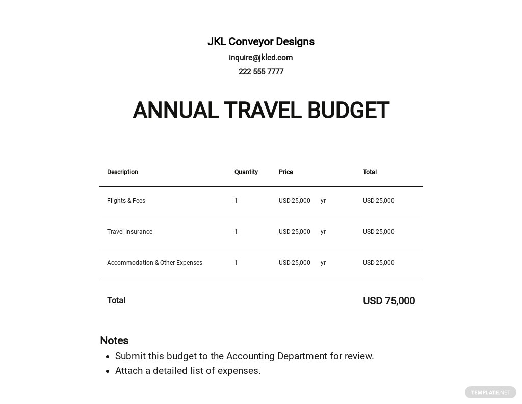 Annual Travel Budget Template