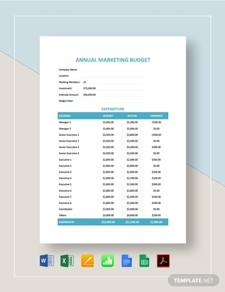 Annual Marketing Budget